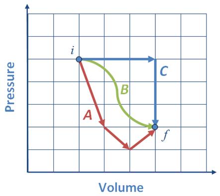 9c1bb0bd fc16 4cbe af3c f759fe7a7866 Identify Isometric Process?ixjsv=2.2.4&w=1 ap physics 1 & 2 greatest heat added steps on pv diagram