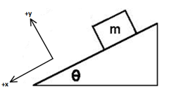 free-body diagram: tilted coordinate systems on an inclined plane