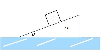 Ap Physics C Mechanics Inclined Plane On Frictionless Surface