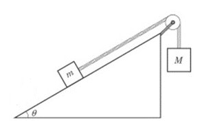 Ap physics c mechanics two masses an inclined plane and a pulley two masses an inclined plane and a pulley ccuart Image collections