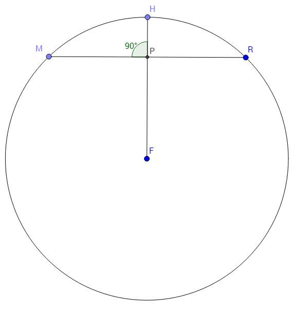 Geometry - Finding the Radius of a Circle Given Chord Length