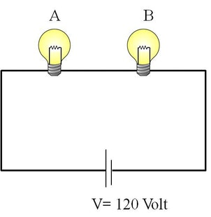 General Physics - Power Consumed by Bulbs in Series