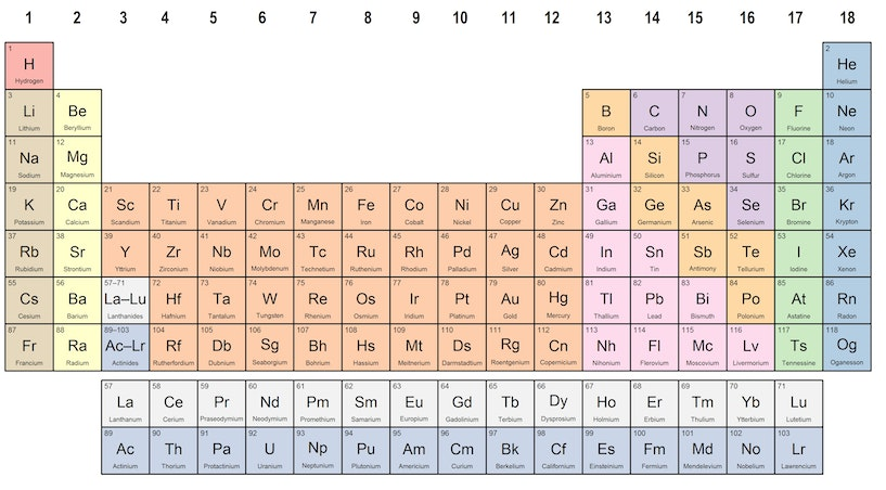 General Chemistry Modern Periodic Table Comparing Periods And Groups